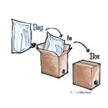 Säilituskotid ehk Bag-in-box