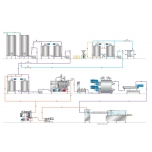 Teenus: tootmisruumi ja seadmete rent