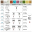 Kaal-dosaatorid V/M/S/K seeriad 0,5-8cm osakestele